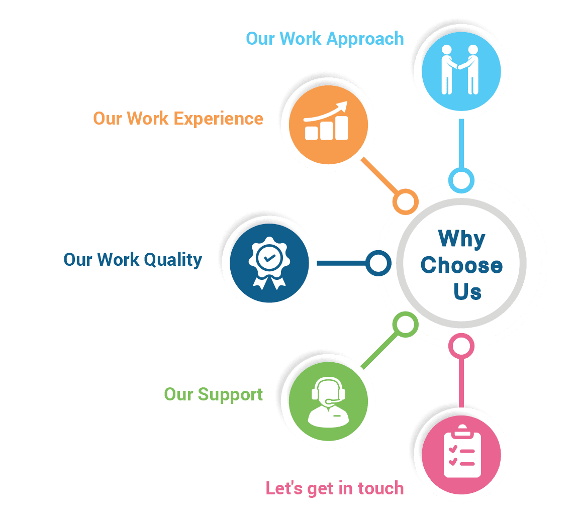 https://www.finovace.com/images/our-company/why-choose-us.png